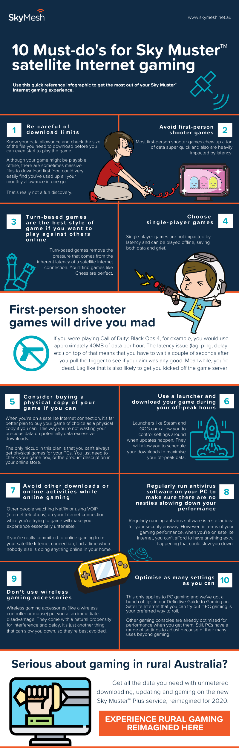 Sky Muster fact sheet - 10 must dos for gaming