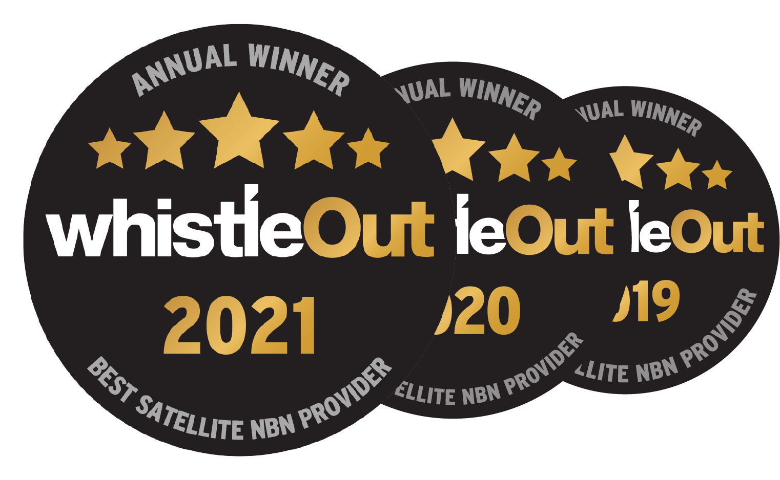 Skymesh wins whistleOut Best Satellite NBN provider in 2019, 2020 and 2021